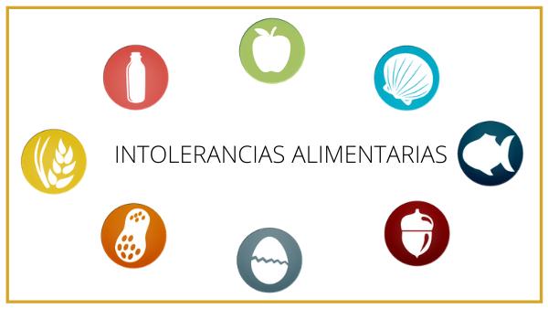 Tipos de Intolerancia Alimentaria